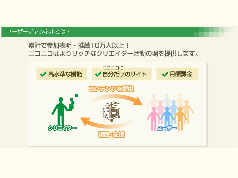 目指せ!配信業生活 – ニコニコユーザーチャンネルって何?